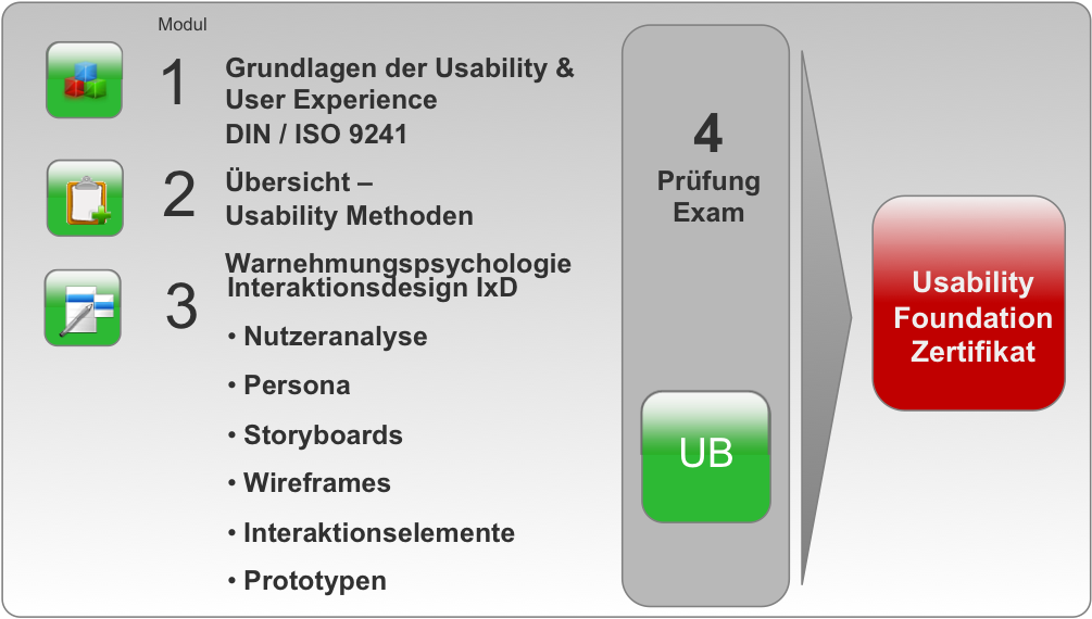 usability-foundation_ohne_text